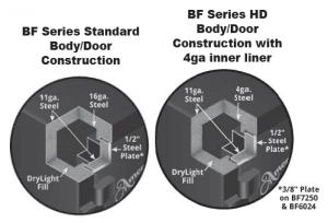 AMSEC BF Gun Safe Construction Cutaway