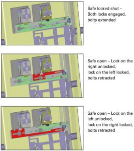 AMSEC BF Gun Safe Two Lock Redundant Boltwork