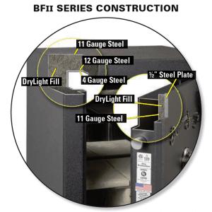 AMSEC BFII Safe Construction Cutaway