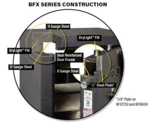 AMSEC BFX Gun Safe Construction Cutaway