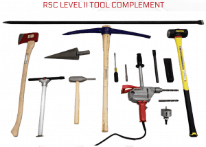 UL 1037 Residential Security Container Level 2 (RSC-II) Test Tools