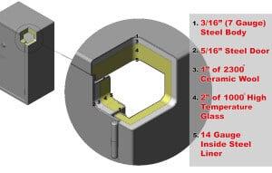 Sturdy Gun Safe Fireproof Gun Safe Cutout