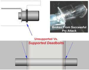 Sturdy Advertising, Unsupported vs. Supported Locking Bolts